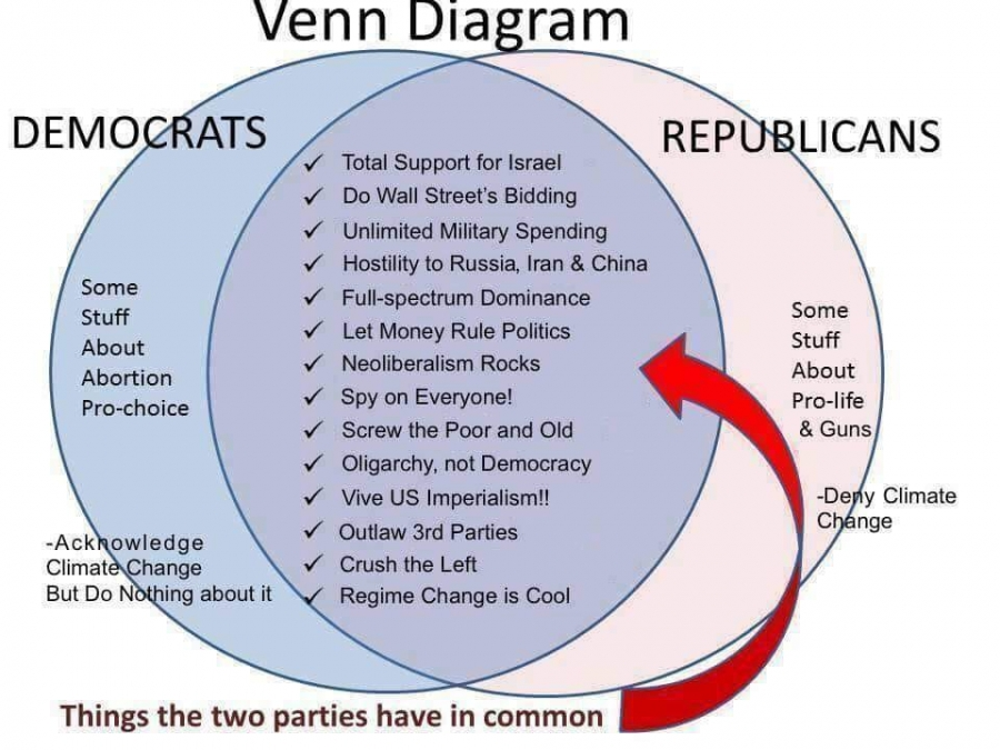 Antedating definition of democracy