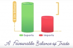 A Favourable Balance of Trade? - New Animated Video